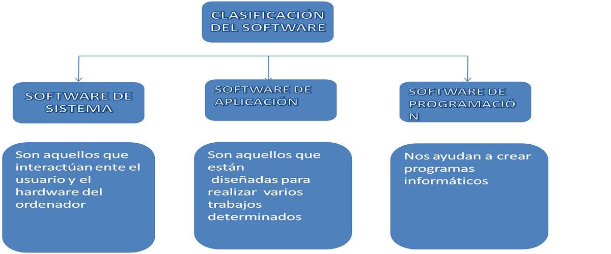 desarrollo-de-software-en-medellin